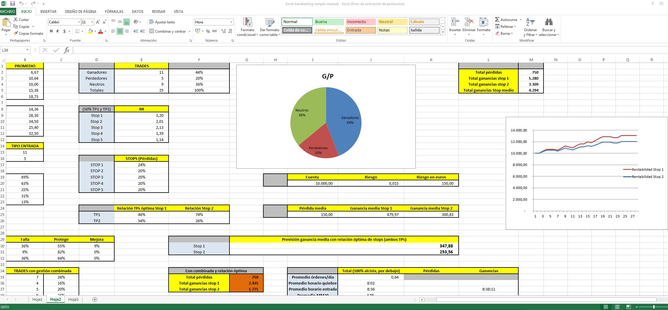 Backtesting excel forex